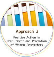 Fostering the hiring and promotion to management positions of female researchers