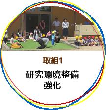 取組1 研究環境整備強化